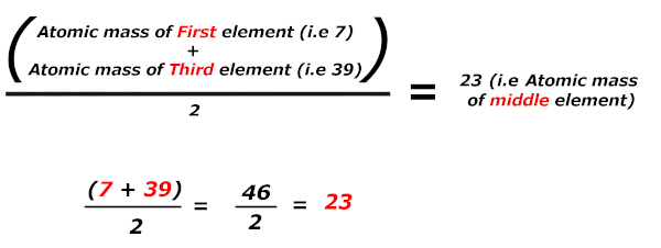 explain dobereiners triads with example