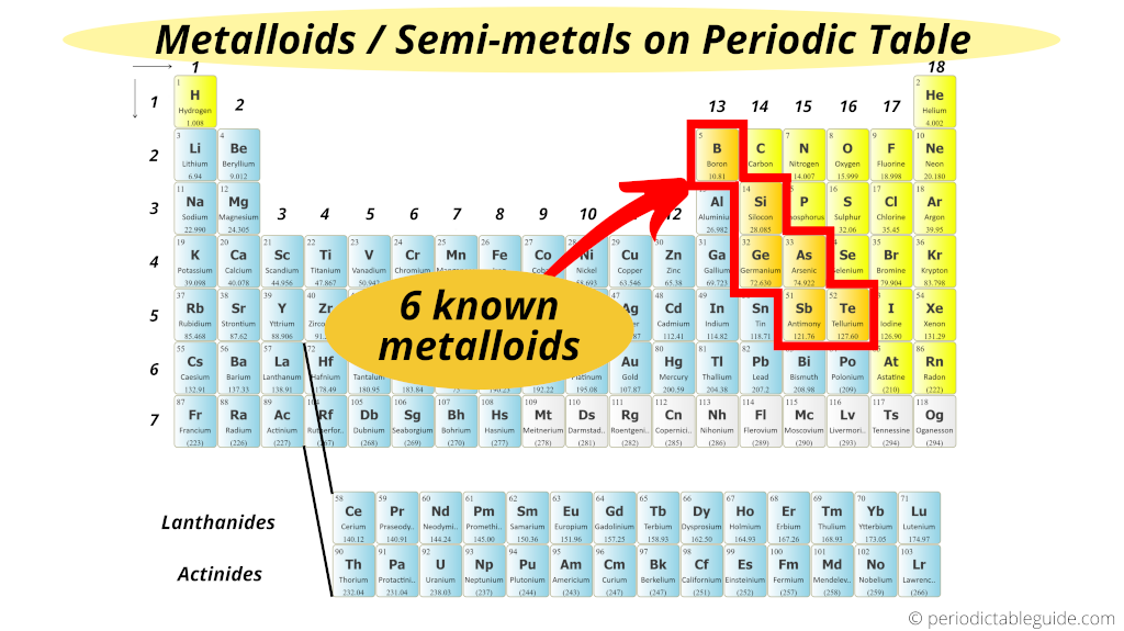 How many metalloids are there in the Periodic table (metalloids / semimetals on periodic table)