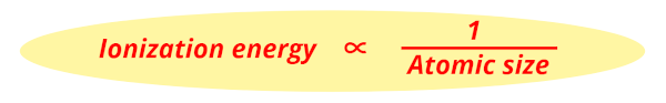 ionization energy is inversely proportional to the atomic size