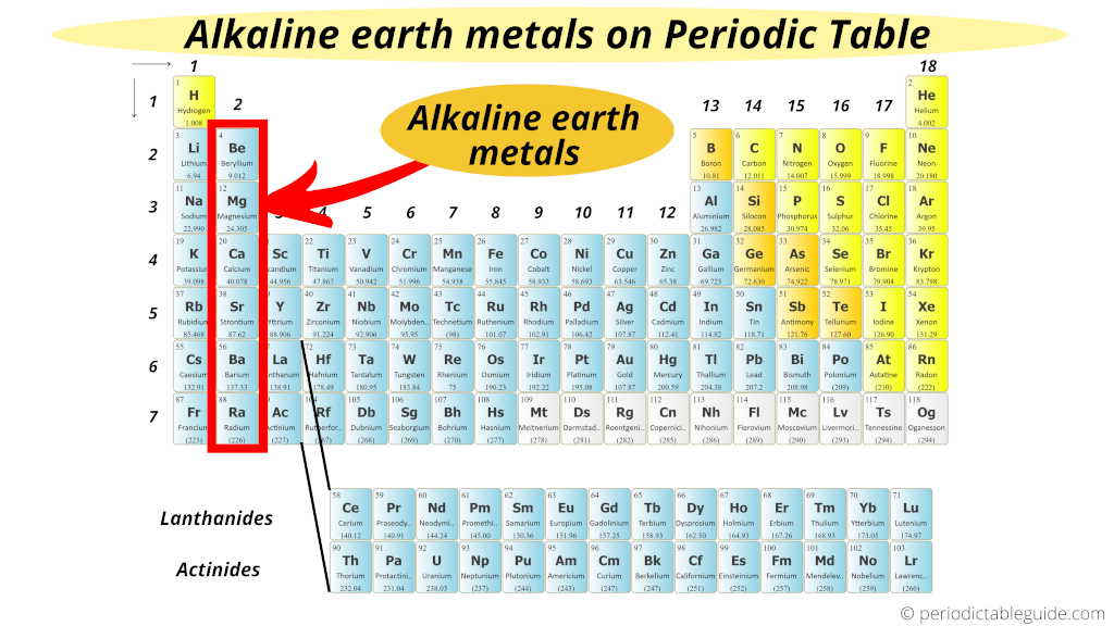 Alkali earth metals on periodic table (where are alkali earth metals located on the periodic table)
