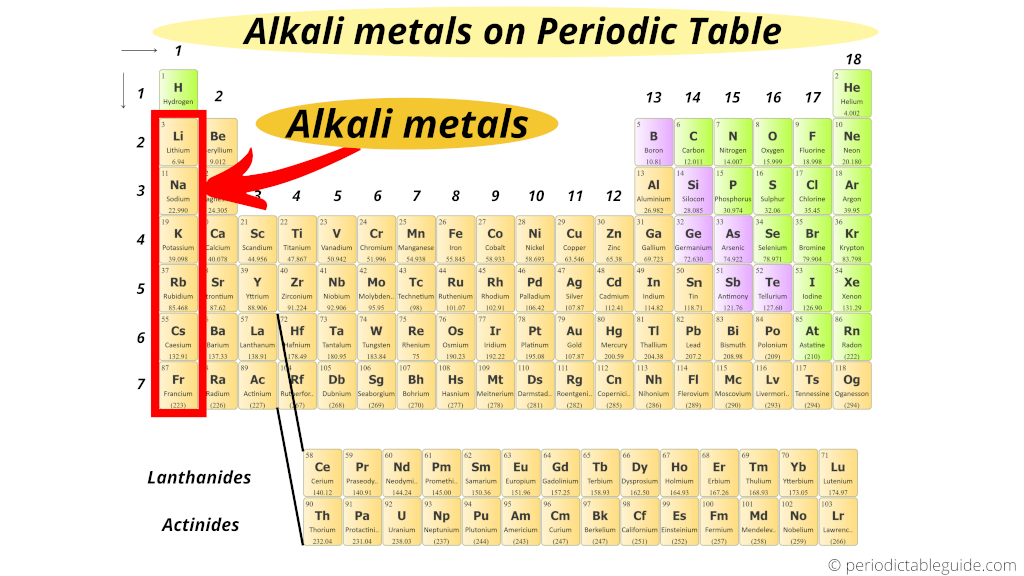 Alkali metals on periodic table (where are alkali metals found on the periodic table)