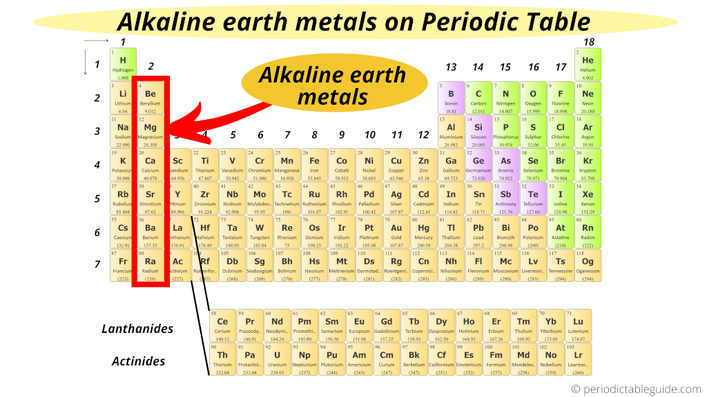Alkaline earth metals on periodic table (where are alkaline earth metals found on the periodic table)