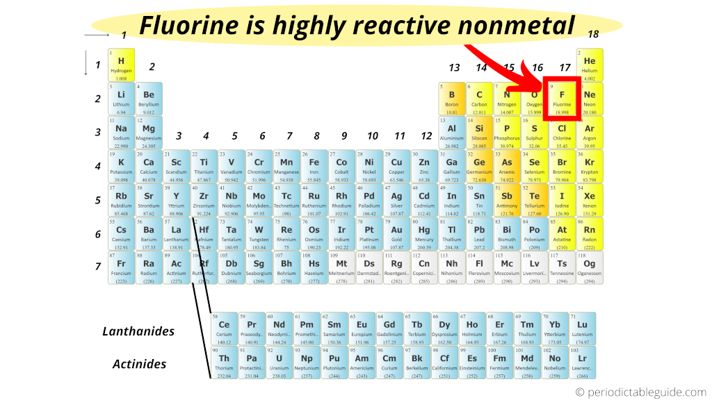 where and which is the most reactive (highly reactive) nonmetal on the Periodic table