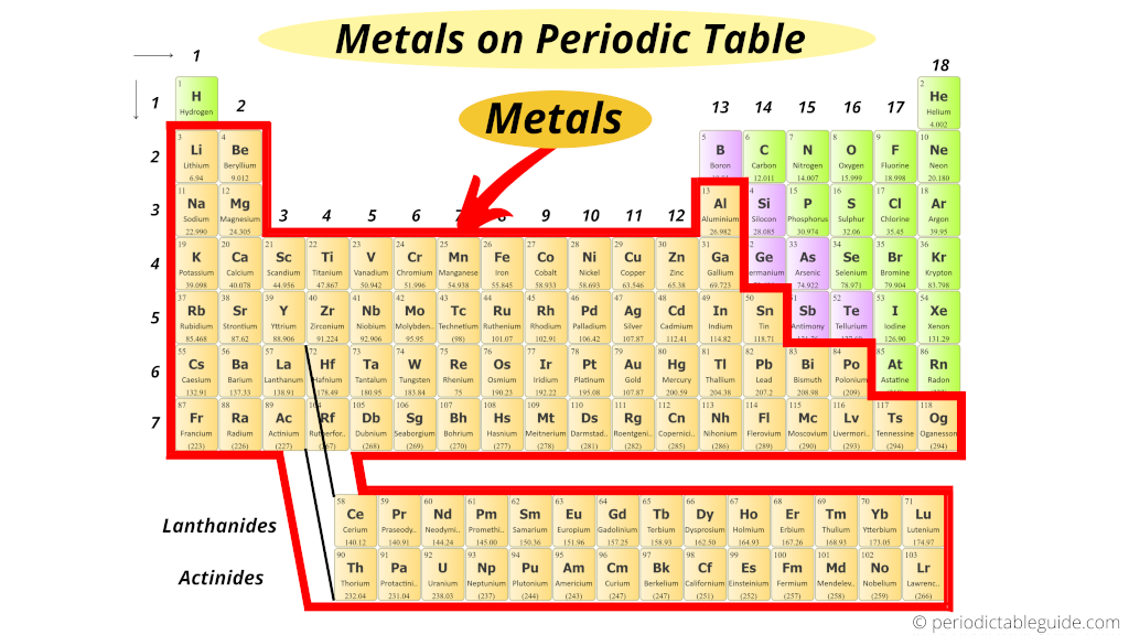 Metals on periodic table (where are metals found on the periodic table)