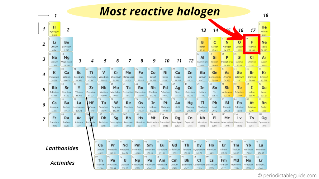 Which is the most reactive halogen (why is fluorine most reactive halogen)