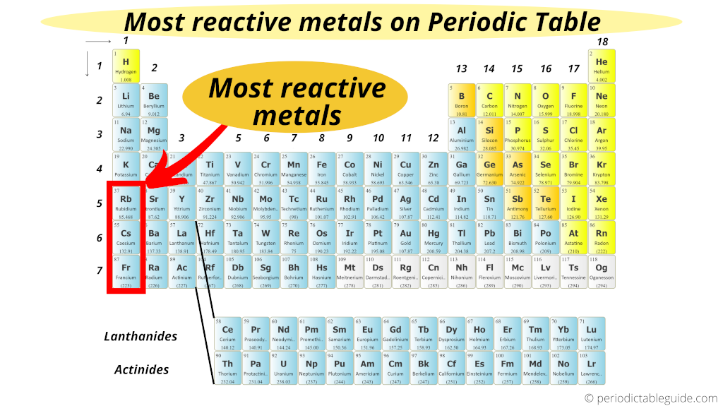 reactive metals periodic table (most reactive element in periodic table)
