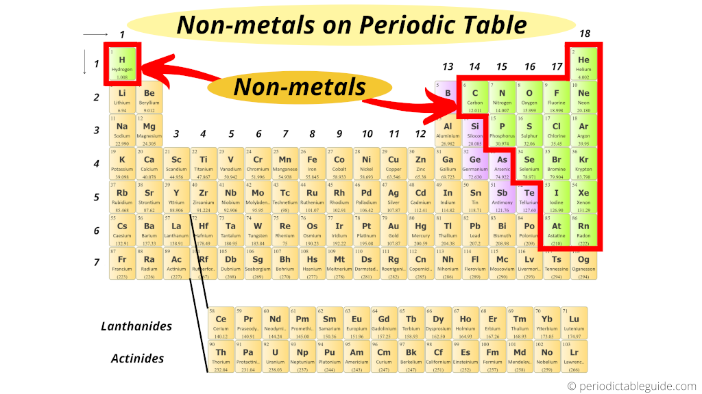 Nonmetals on periodic table (How many nonmetals are in the periodic table)