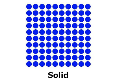 Physical properties of metal: solids