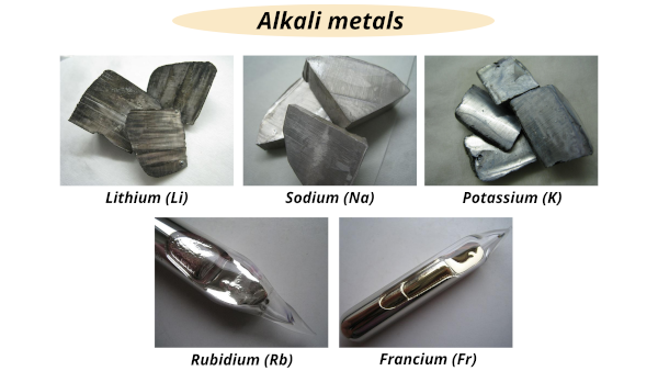 list of alkali metals (what are alkali metals on the periodic table)