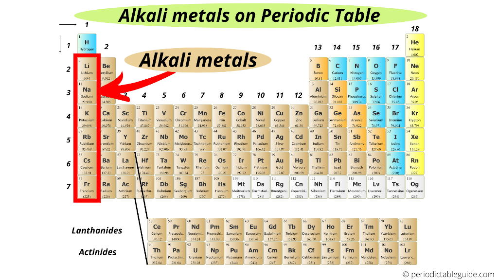 Alkali metals on periodic table (where are alkali metals located on the periodic table)