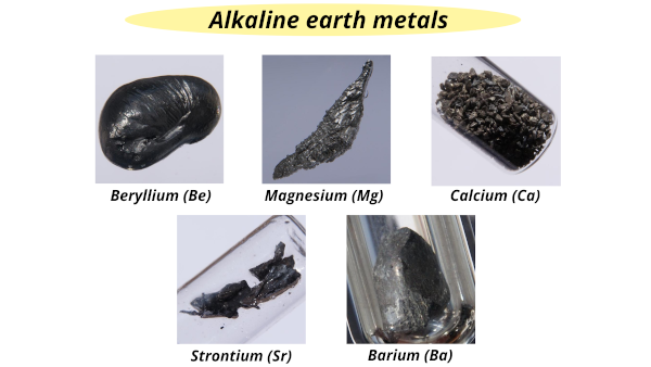 alkaline earth metals list (group 2 elements of periodic table)
