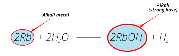 alkali metals reaction with water (rubidium reaction with water equation)