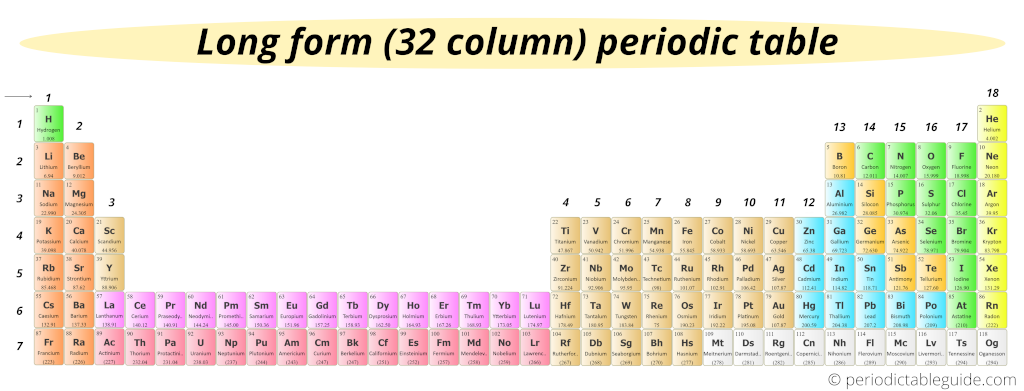 long form periodic table (32 column periodic table)