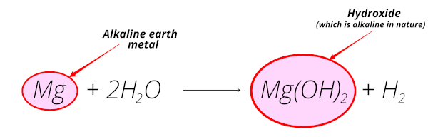 reaction of magnesium (alkaline earth metal) with water equation