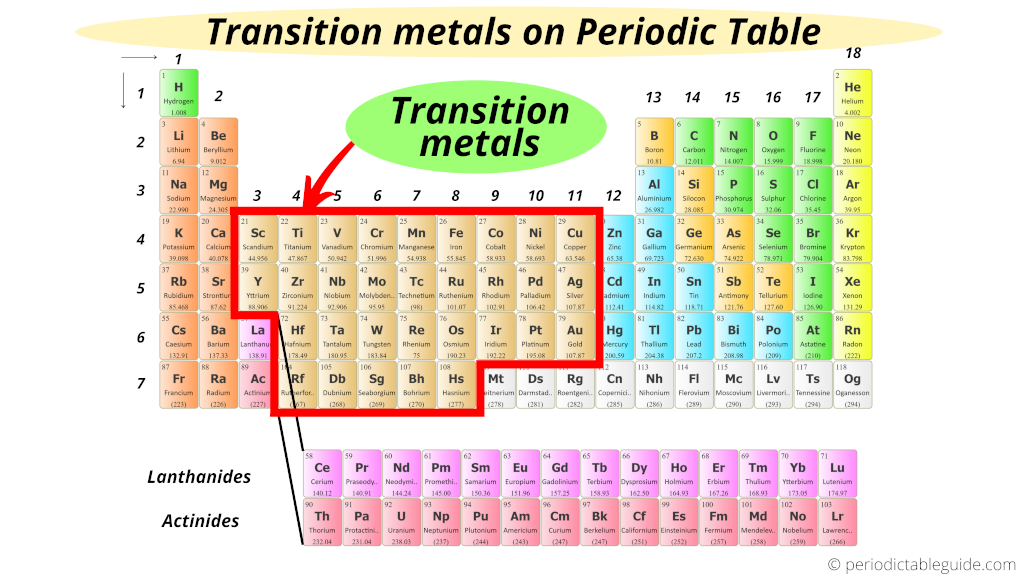 Where are transition metals located on the periodic table (transition elements periodic table)