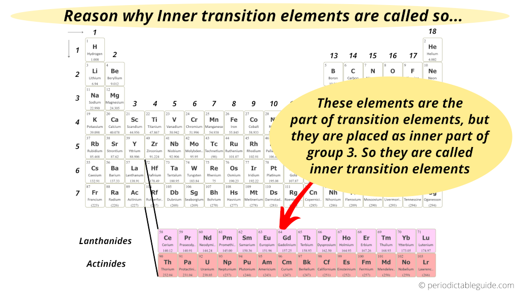 why inner transition elements are called so (inner transition metals on periodic table)