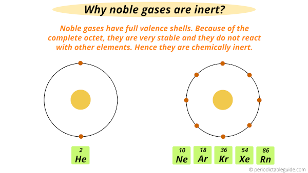 Why are they called noble gases (why are noble gases called inert gases)