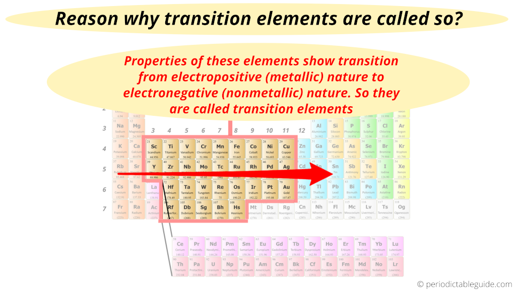 Why transition elements are called so