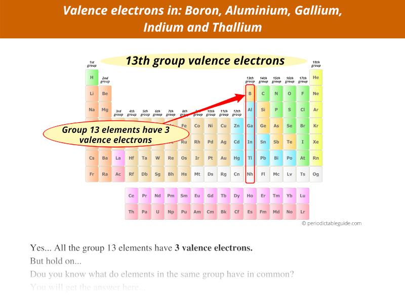 valence electrons in boron, aluminium, gallium, indium and thallium
