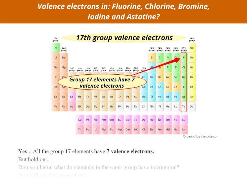 valence electrons in fluorine, chlorine, bromine, iodine and astatine