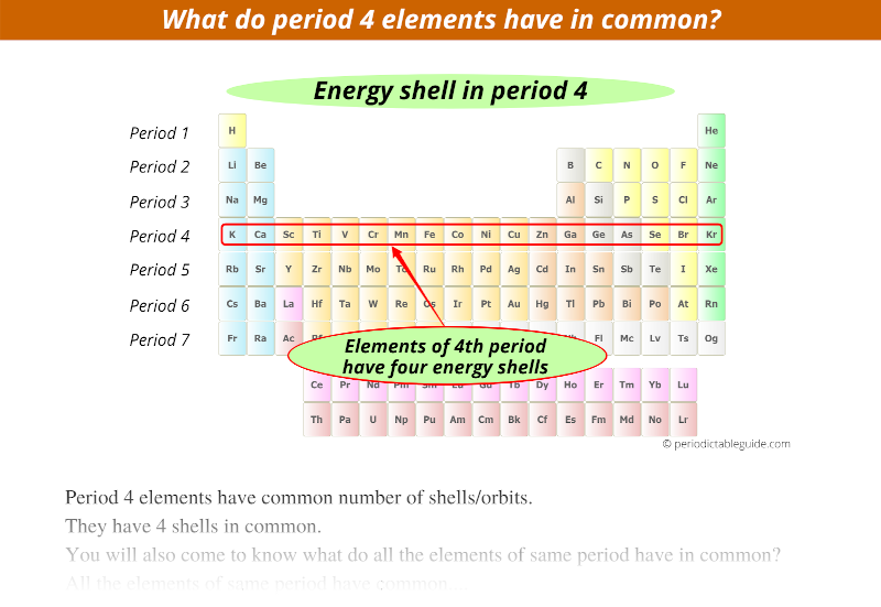 what do period 4 elements have in common