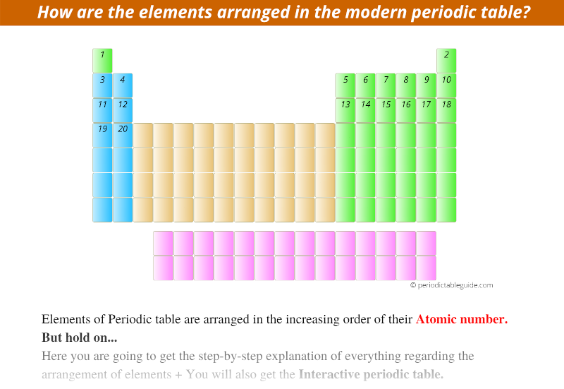 How are the elements arranged in the modern periodic table, how is the periodic table arranged