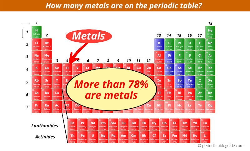 How many metals are on the periodic table?