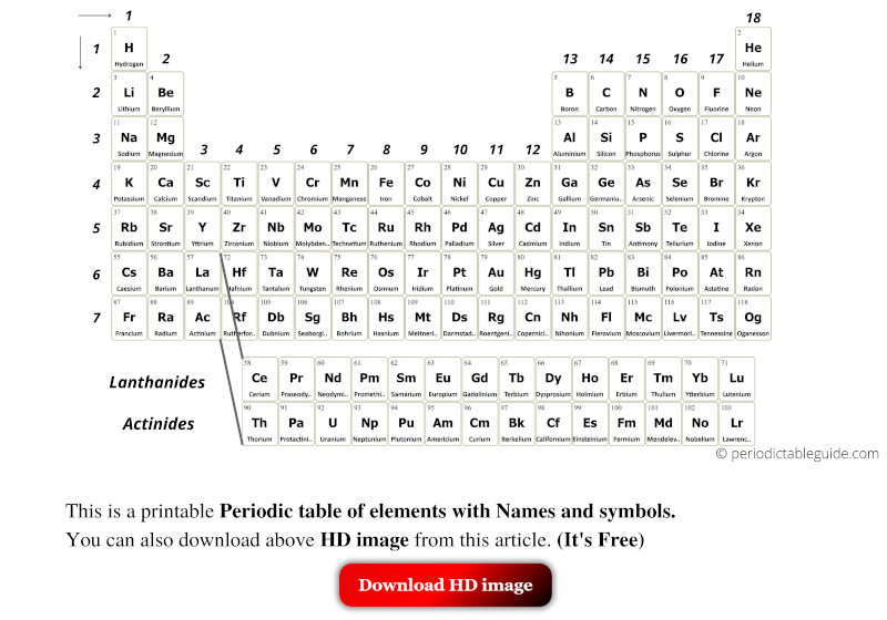 printable periodic table of elements with names and symbols