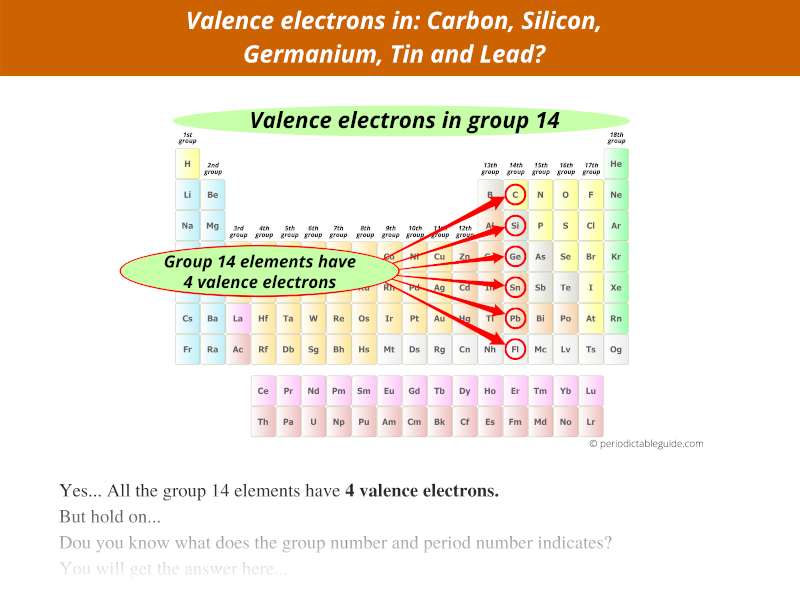 valence electrons in carbon, silicon, germanium, tin and lead