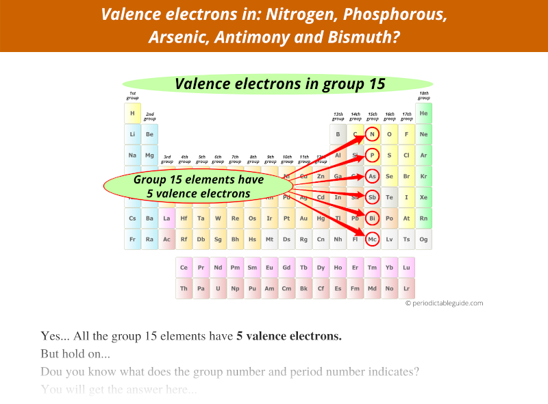 valence electrons in nitrogen, phosphorous, arsenic, antimony and bismuth