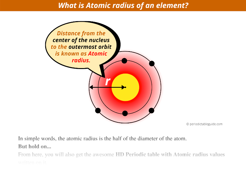 what is atomic radius of an element