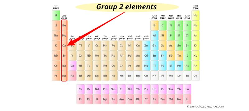 group 2 elements