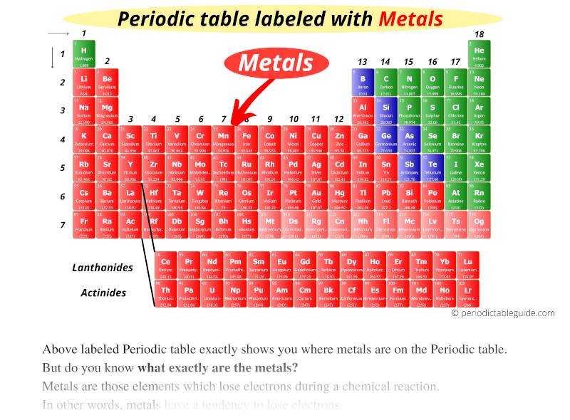 Periodic table labeled with Metals, metals on periodic table of elements