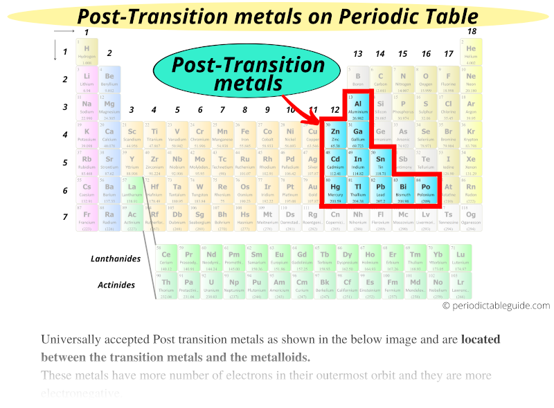 post transition metals on periodic table