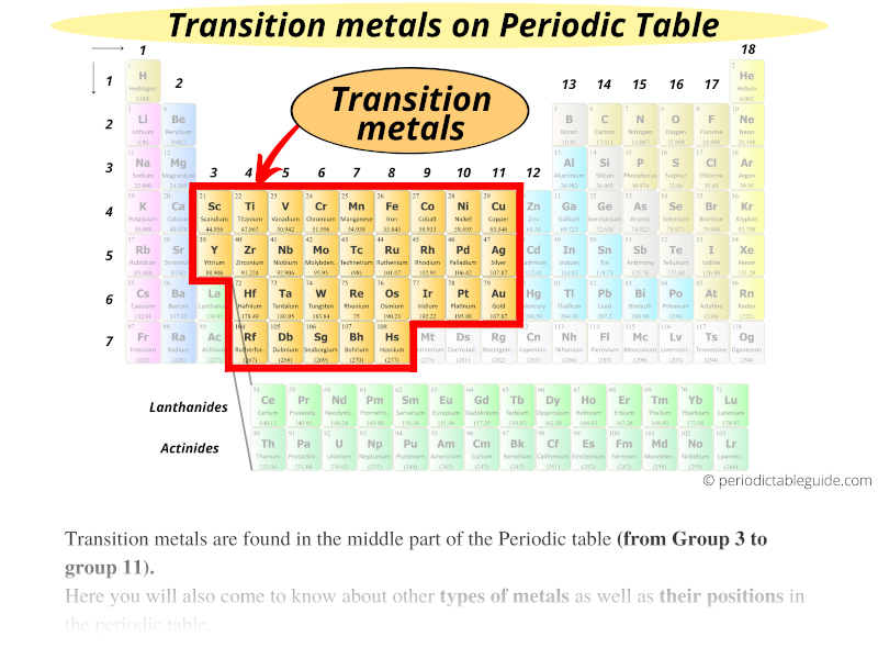 Transition metals on periodic table (Transition metals location on periodic table)