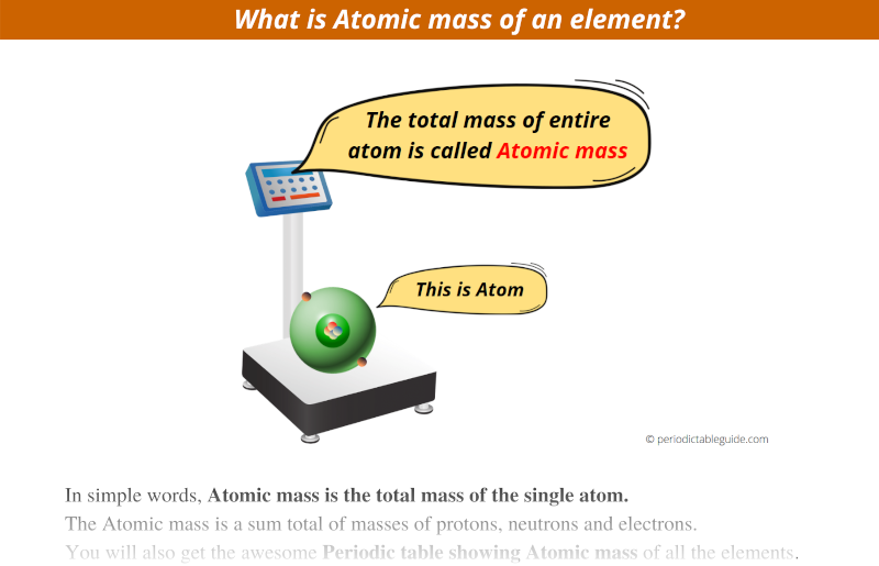 what is atomic mass of an element