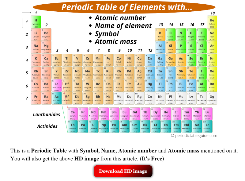 periodic table of elements hd image labeled with name and symbols, atomic mass, atomic number, electron configuration, blocks