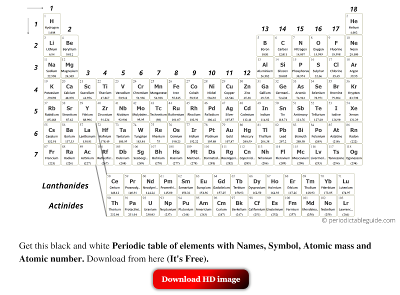 Black and white periodic table with names, symbol, atomic number and atomic mass