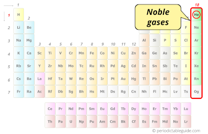 Category of helium element