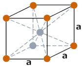 crystal structure of lithium