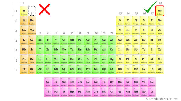 Helium (He) element in periodic table