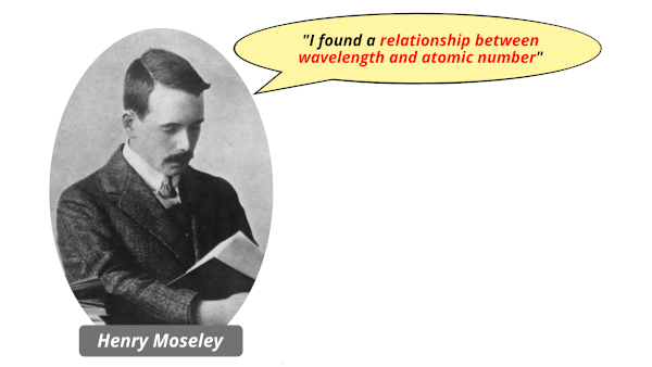 Henry Moseley periodic table