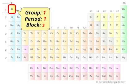 Hydrogen in periodic table (position)