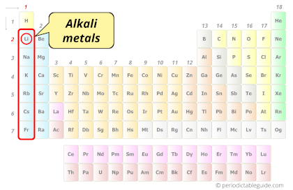 Lithium element category
