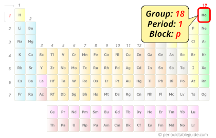 position of Helium (He) in periodic table
