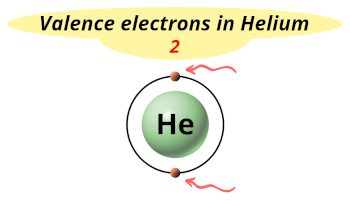 Valence electrons in helium (He)