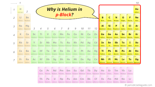 Why is Helium in p-block?