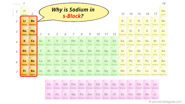 Why is Sodium in s-block