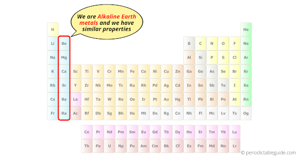 alkaline earth metals on periodic table