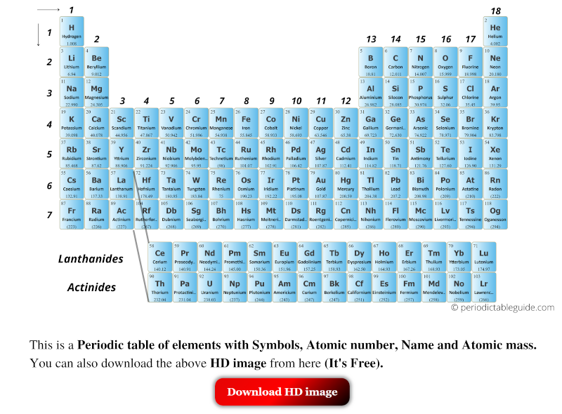 periodic table elements with names and symbols